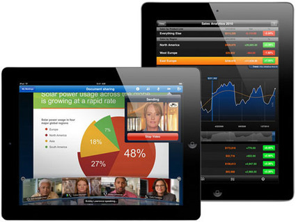 IMHO – should Apple focus on iPads for business? | Audiovisual Interaction | Scoop.it