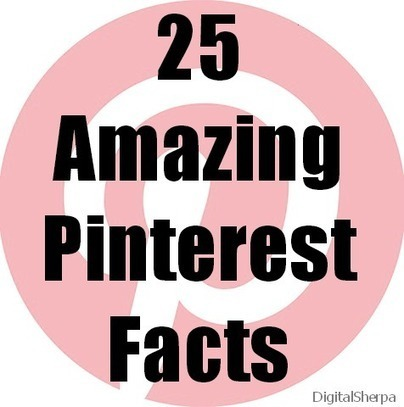 25 Amazing Pinterest Facts For Your Small Business | Social Media Club | Pinterest Power | Scoop.it