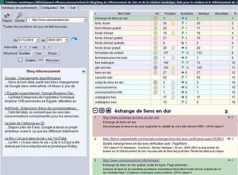 3 (+1) outils pour vérifier la qualité du référencement d'un site | Le Relais | Scoop.it