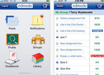 New: 10 of the best Apple apps for education in 2012 | eSchool News | Teacher Collaboration and professional learning communities | Scoop.it