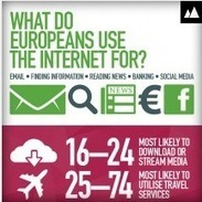 European Internet Statistics | Didactics and Technology in Education | Scoop.it