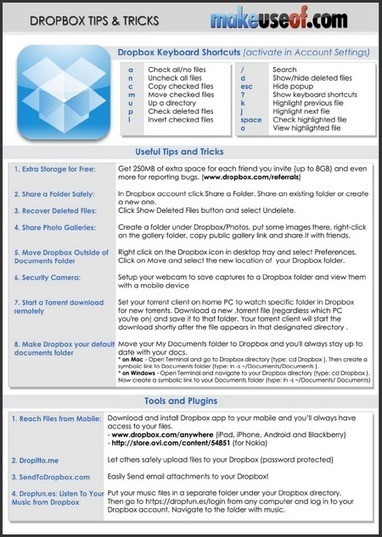 Dropbox cheat sheet, 6 steps to a collaborative culture, iPads in the classroom | Edtech PK-12 | Scoop.it