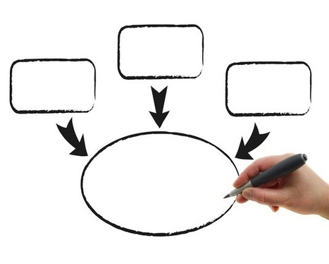 Getting Fruitful Collaboration Instead of Stale Groupthink | UX ... | School Library Learning Commons | Scoop.it