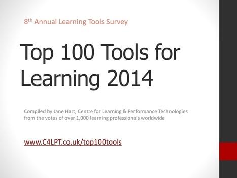 Top 100 Tools for Learning 2014 | Aqua-tnet | Scoop.it