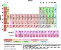 Elements Facts, information, pictures | Encyclopedia.com articles about Elements | elements | Scoop.it