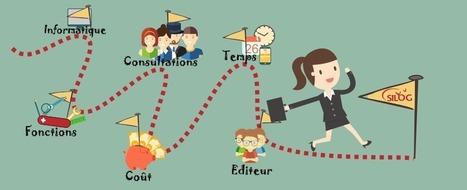 6 écueils à éviter dans le choix d'un ERP   SaaS Guru Live   Scoop.it