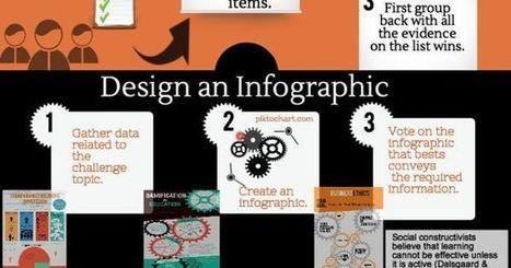Challenge Ideas | Estrategias educativas innovadoras | Scoop.it