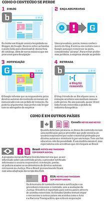 Internet: em que consiste o 'Notice and Take Down'? | Working Stuff | Scoop.it