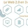 Outils Web 2.0 en classe