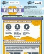 Visual Gold! The New Revolution of Content Marketing [Infographic]   Contenus Marketing BtoB   Scoop.it