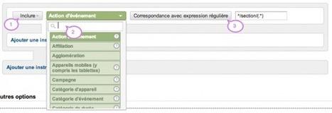 RegEx + Google Analytics : apprendre par l'exemple #GA | Time to Learn | Scoop.it