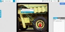 FrameBench. Travail et edition collaboratifs de tout type de fichier - Les Outils Collaboratifs | Management et promotion | Scoop.it