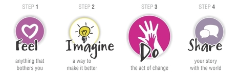 Every Child Can: Design For Change | Leadership | Scoop.it