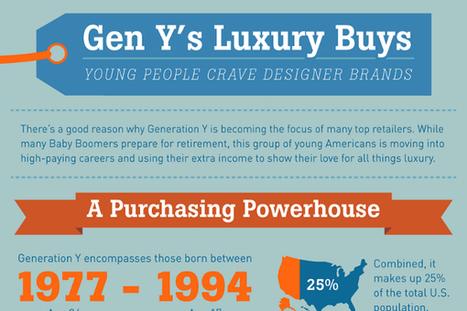 Why Generation Y Loves Luxury Brands   Affluence & Luxury   Scoop.it
