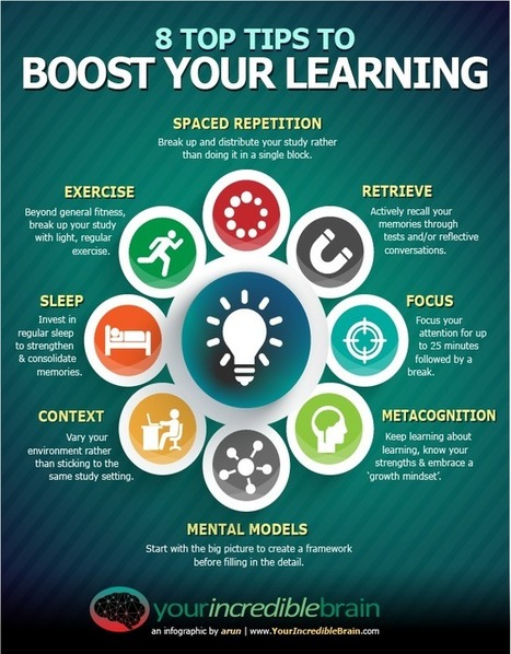 INFOGRAPHIC: 8 Tips to Boost Your Learning | Teaching in Higher Education | Scoop.it