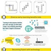 5 Reasons to Teach Kids to Code | Visual.ly | Web Content Enjoyneering | Scoop.it