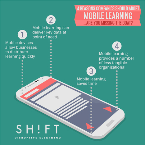 4 Reasons Companies Should Adopt Mobile Learning…Are You Missing the Boat? | mobile learning | Scoop.it
