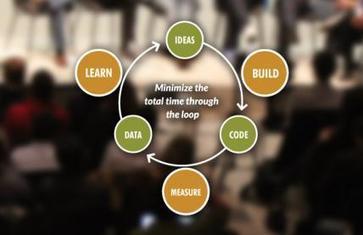 Le Lean Startup, une nouvelle façon de manager | Complex systems and projects | Scoop.it