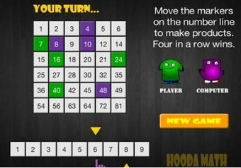 Math Coach's Corner: GREAT Source for iPad Math Apps! | Continuing Professional Development - CCMS | Scoop.it