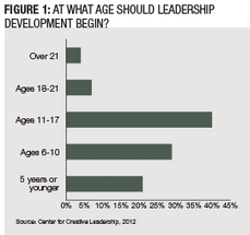 What Do Next-Generation Leaders Look Like? | Positive futures | Scoop.it