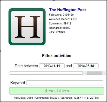 The facts and reasons why 'Huffington Post' is so awesome Google+ | The Content Marketing Hat | Scoop.it