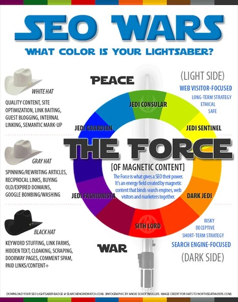 SEO Wars: Forget Black Hat, White Hat - What Color Is Your Lightsaber? | SEO Tips, Advice, Help | Scoop.it