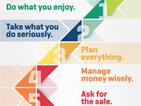25 Common Characteristics of Successful Entrepreneurs   Retirement   Scoop.it