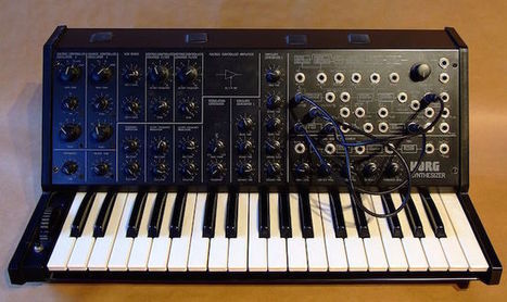 Download Cluster Sound's Korg MS-20 Ableton Live Pack for Free | PRODUCTION of Video Music clips and songs | Scoop.it