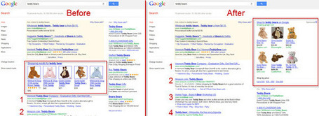 Google Shopping's Impact on SEO | Web Development Tools and Tutorials | Scoop.it