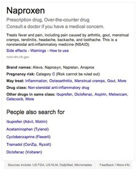 Look up medications more quickly and easily on Google - Inside Search | Internet Search | Scoop.it