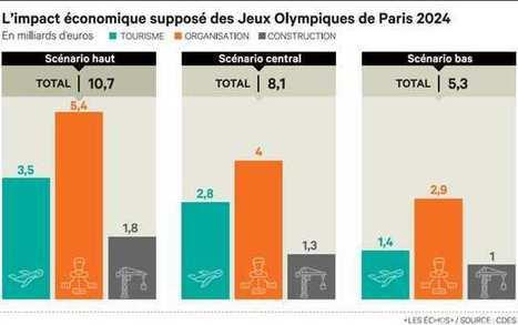 La manne des JO de Paris 2024 serait de 5 à 11 milliards d'euros   actualités en seine-saint-denis   Scoop.it
