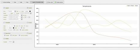 Générer des graphiques de températures de sondes 1-wire avec pChart2 | Domolio, la domotique et pas que… | Développement, domotique, électronique et geekerie | Scoop.it