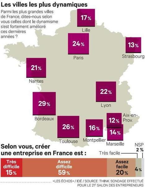 Les villes les plus attractives pour entreprendre d'après les français | Vendée | Scoop.it