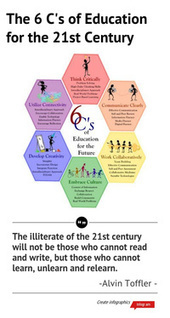 The 6 C`s of Education for the 21st Century - Infogram, charts & infographics | infographics | Scoop.it