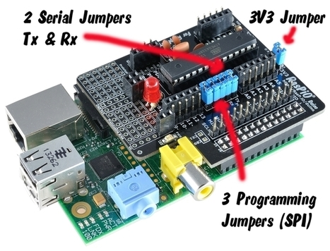 RasPiO Duino Affordable Arduino Programming On Raspberry Pi | Raspberry pi | Scoop.it