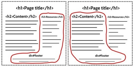 The Importance Of HTML5 Sectioning Elements | Smashing Coding | HTML5 News | Scoop.it