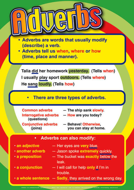 Adverbs   English Language   Scoop.it