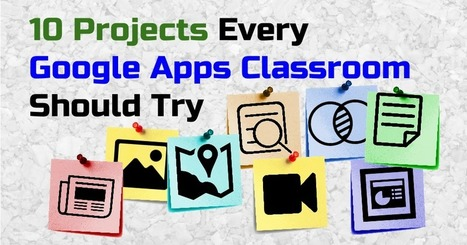 Instructional Fluency: 10 Projects Every Google Apps Classroom Should Try | computer tools | Scoop.it