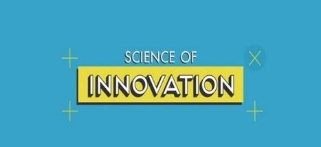 L'innovation est-elle à réinventer ? | Clic France | Scoop.it