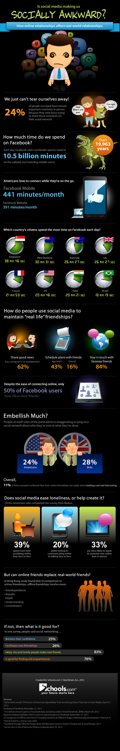 How Social Media Is Making Us Awkward [Infographic] | How to be a Community Manager ? | Scoop.it