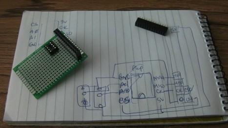 Programming Raspberry Pi add-ons (a rant and a plea) | Raspberry Pi | Scoop.it