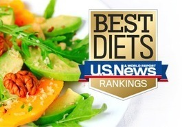 Best Diets 2014 - US News | Nutrition | Scoop.it