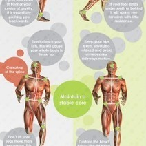 What Is Your Running Technique? | Visual.ly | Sport | Scoop.it