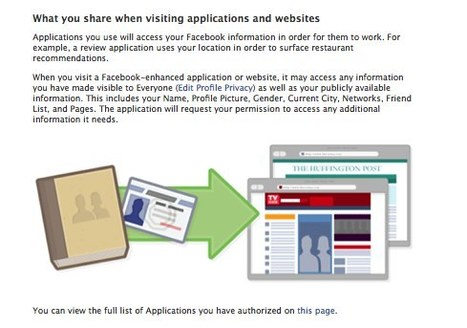 The Pros and Cons of Data Mining with Facebook Applications | Data Mining For Journalists | Scoop.it