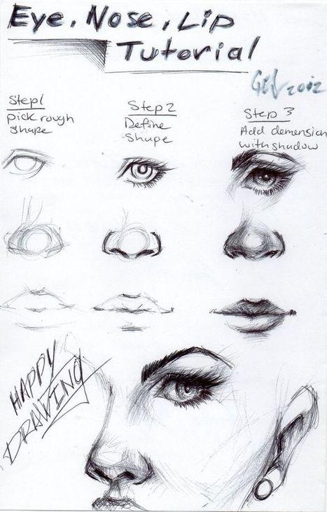 Harry Styles Lips Drawing Eye Nose Lip Drawing
