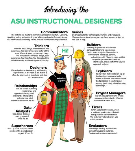 ASU Instructional Designers Infographic | e-Learning Infographics | E-learning didactische keuzes | Scoop.it