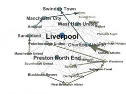 Football Transfers looked from a social network analysis perspective | Social network data analysis | Scoop.it