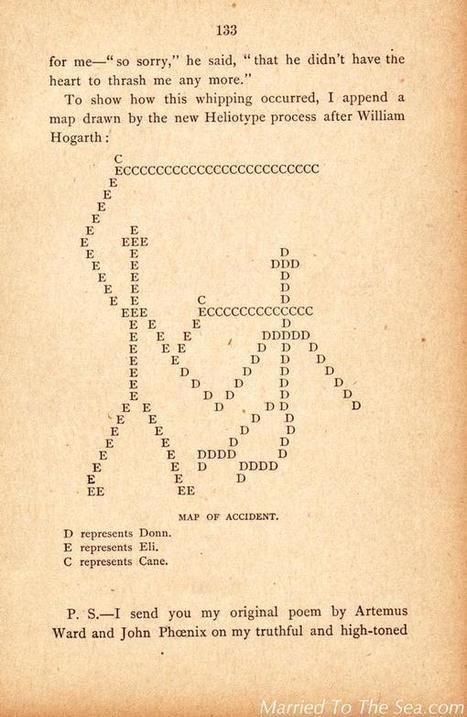drewtoothpaste on Twitter | ASCII Art | Scoop.it