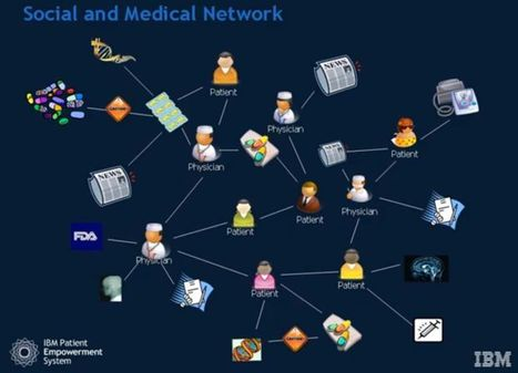 A Facebook for Patients: IBM's Medical Social Network Gets an Upgrade | Santé Industrie Pharmaceutique | Scoop.it