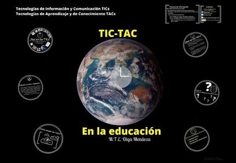 La tecnología al servicio de la educación en un Prezi | Lectura, TIC y Bibliotecas | Scoop.it